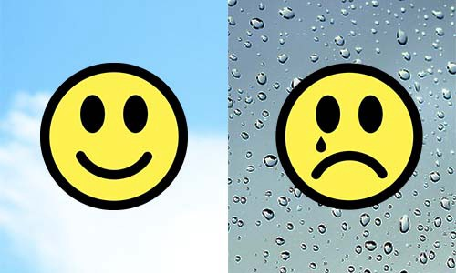 How the weather can affect your sales