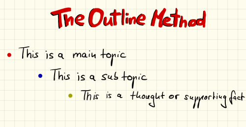 Outline Notes: How To Use This Method For Better Note-Taking