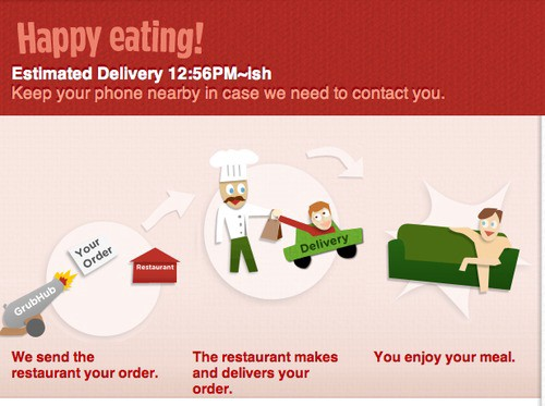 Q&A: GrubHub at the Forefront of Online Food Delivery