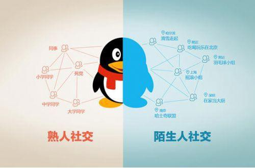 Social Empires: Why are Tencent and Facebook Heading in