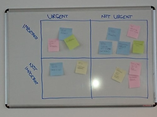 Post its sorted on a grid of urgency and importance.