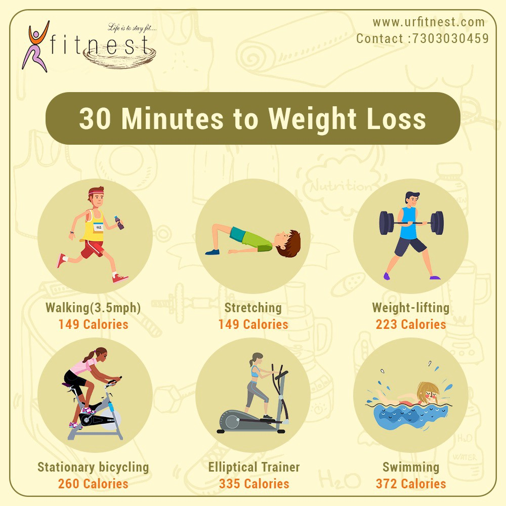 30 Minutes To Weight Loss Overweight Increases The Risk Of Many By Dr Poonam Pradhan Medium