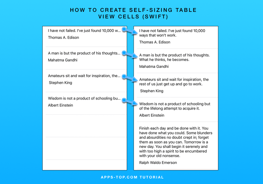 How to create Self-Sizing Table View Cells (Swift
