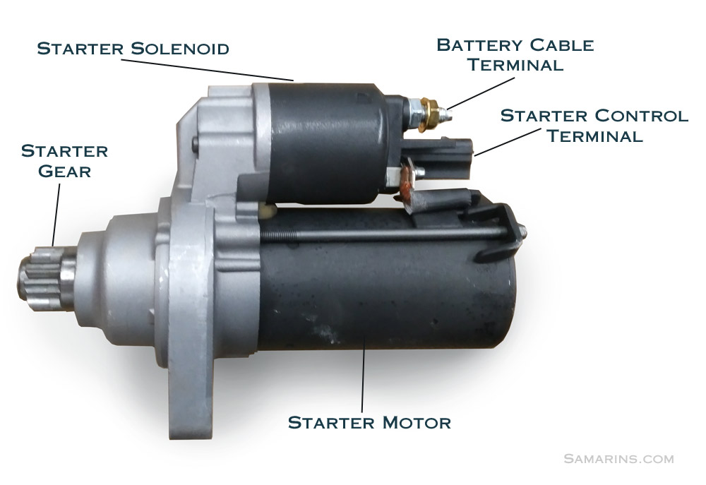 How Much Is A Starter For A Car >> How To Care For Your Car Starter Cardash
