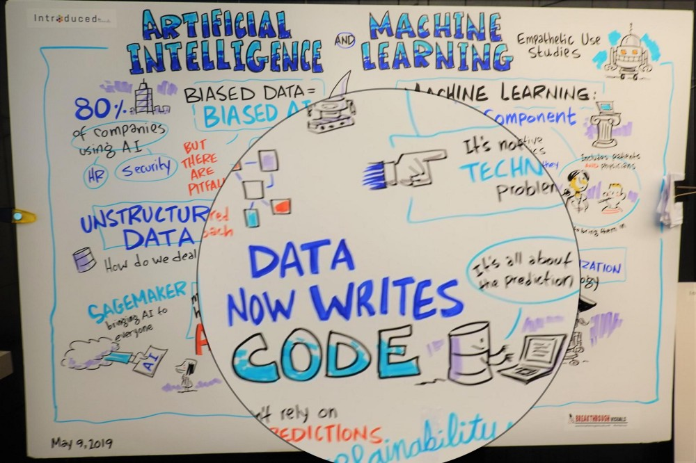 The Rise of DataOps (from the ashes of Data Governance)