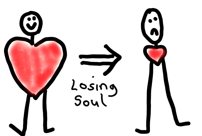 Stick person with big heart image and smiley face moving to person with small heart and frown.