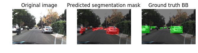 Small U-Net for vehicle detection - Chatbots Life