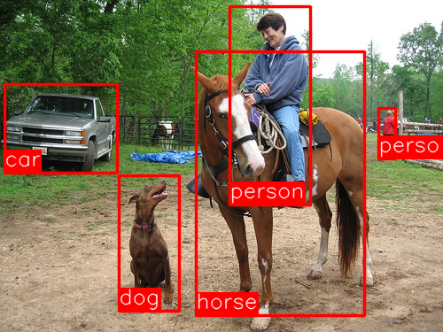 Understanding SSD MultiBox — Real-Time Object Detection In