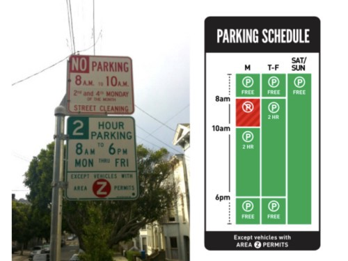 Parking signs and a redesigned version of said signs