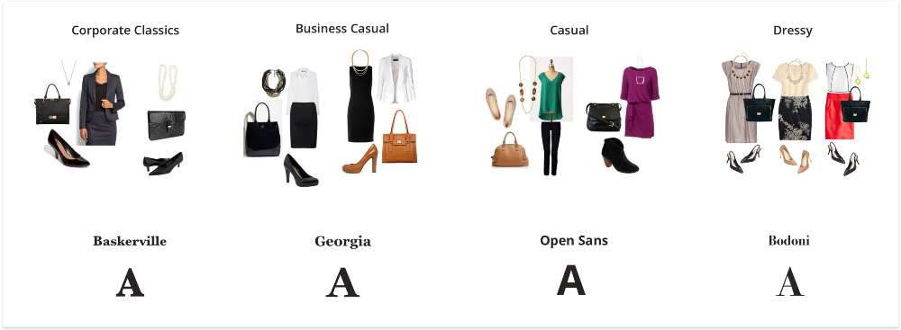 Your Closet Is Your Personal Design Style Guide User Experience Design