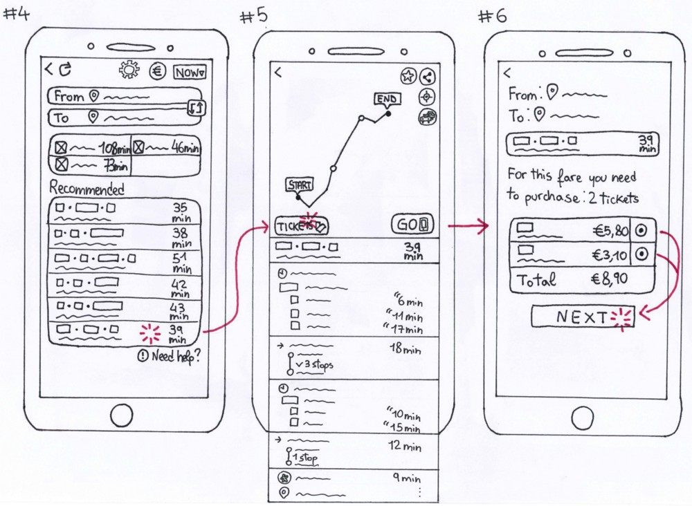 Hand-drawn paper prototype depicting screens 4 to 6 of the user flow to purchase tickets.