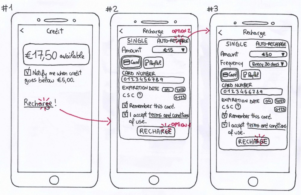 Hand-drawn paper prototype depicting screens 1 to 3 of the user flow to recharge credit.