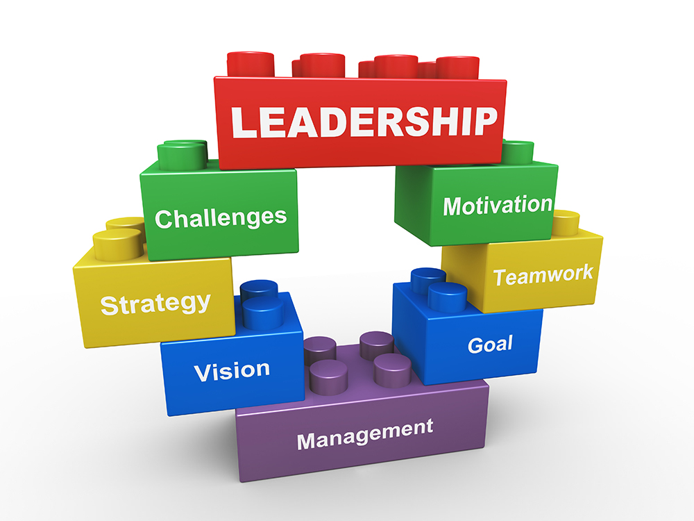 Leadership Starts With Tough Decisions — Five Leadership Skills For  Outstanding Team Building | by Charles Wachsberg | Medium