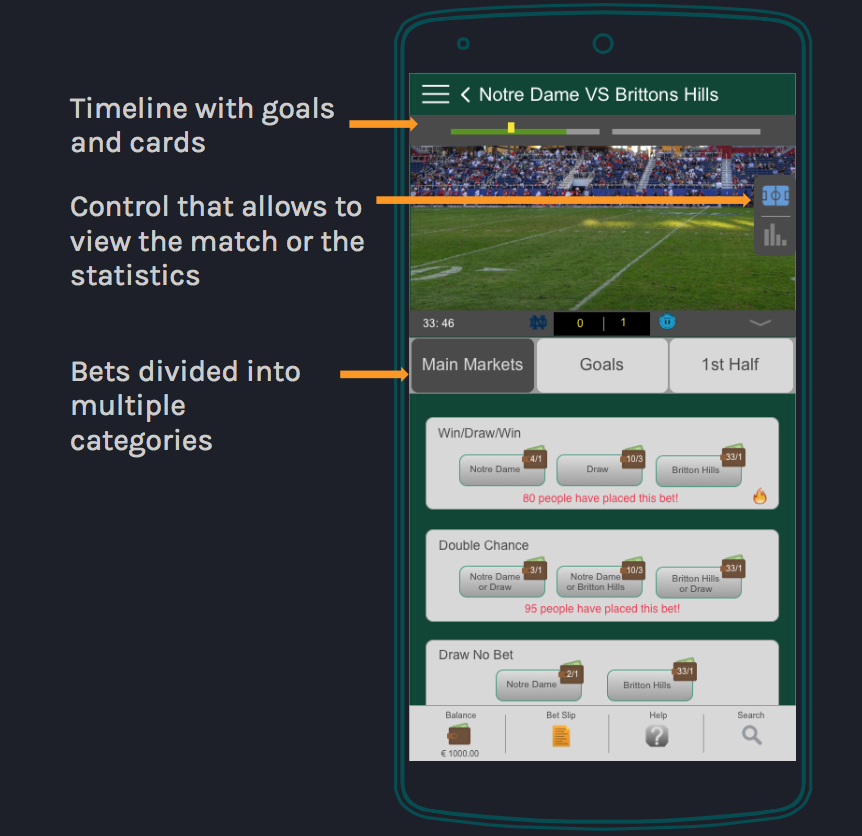 Live Sports Betting UX: A Redesign of bet365 in-play mobile app