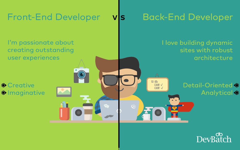 9 Types Of Developers You Need To Know Before Hire Dedicated Developer By Devbatch Medium