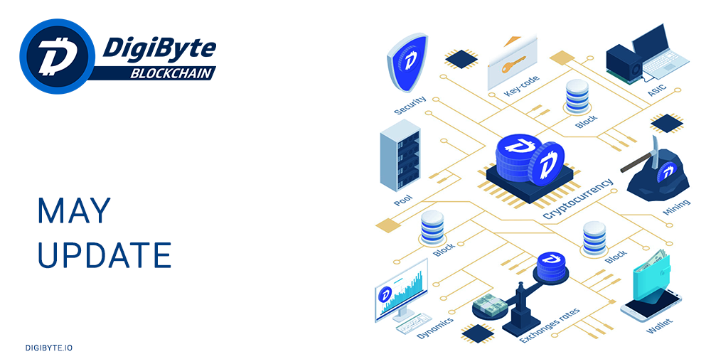 DigiByte May Update