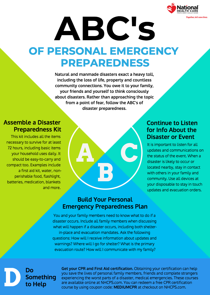 The ABC's of Personal Emergency Preparedness - NHCPS - Medium