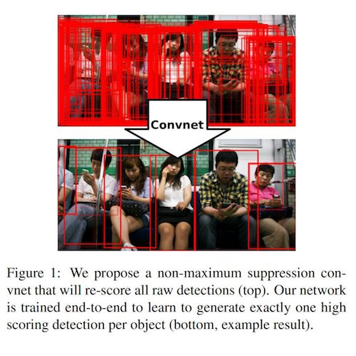 Understanding SSD MultiBox — Real-Time Object Detection In Deep Learning
