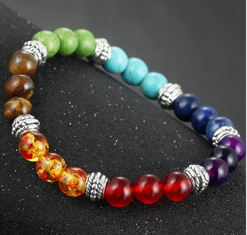 ae5b60cb370b3 Chakra Bracelet — All you need to know and how to use it