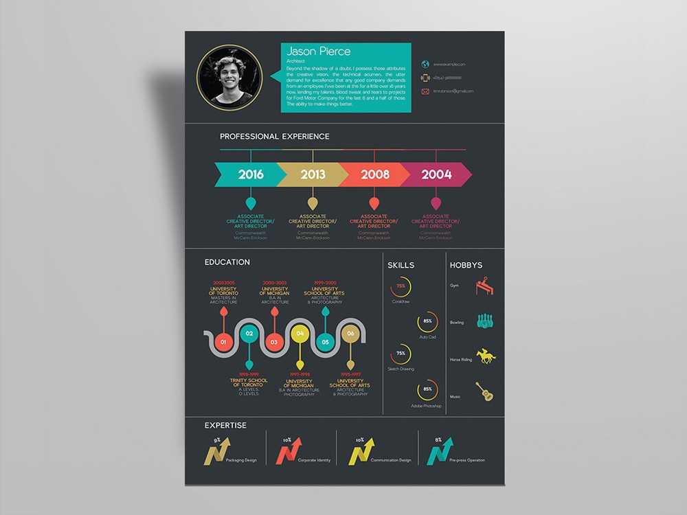 10 Free Infographic Resume Templates For Best Impression By