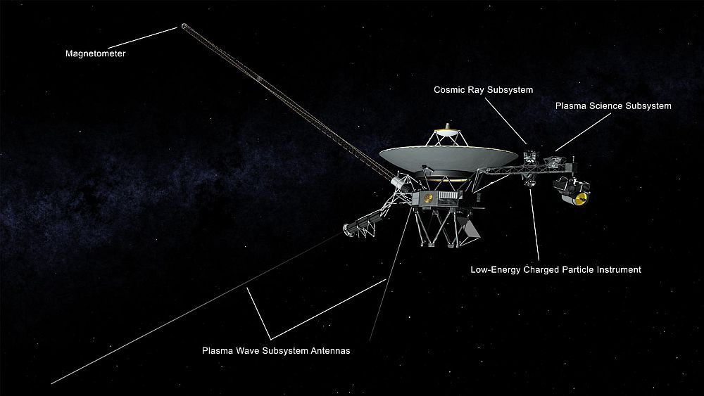 Observation of onboarding equipment on two Voyager spacecraft with two plasma wave subsystem antennas located on 10-meter (foot0 ft) boom weapons with two plasma wave subsystem antennas.  Image Credit: NASA / JPL-Caltech