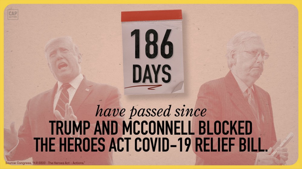 186 days have passed since Trump and McConnell blocked the HEROES Act COVID-19 relief bill.