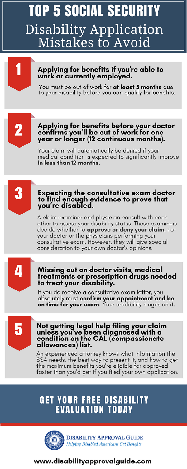 Top 5 SSD Application Mistakes To Avoid - Disability Approval Guide