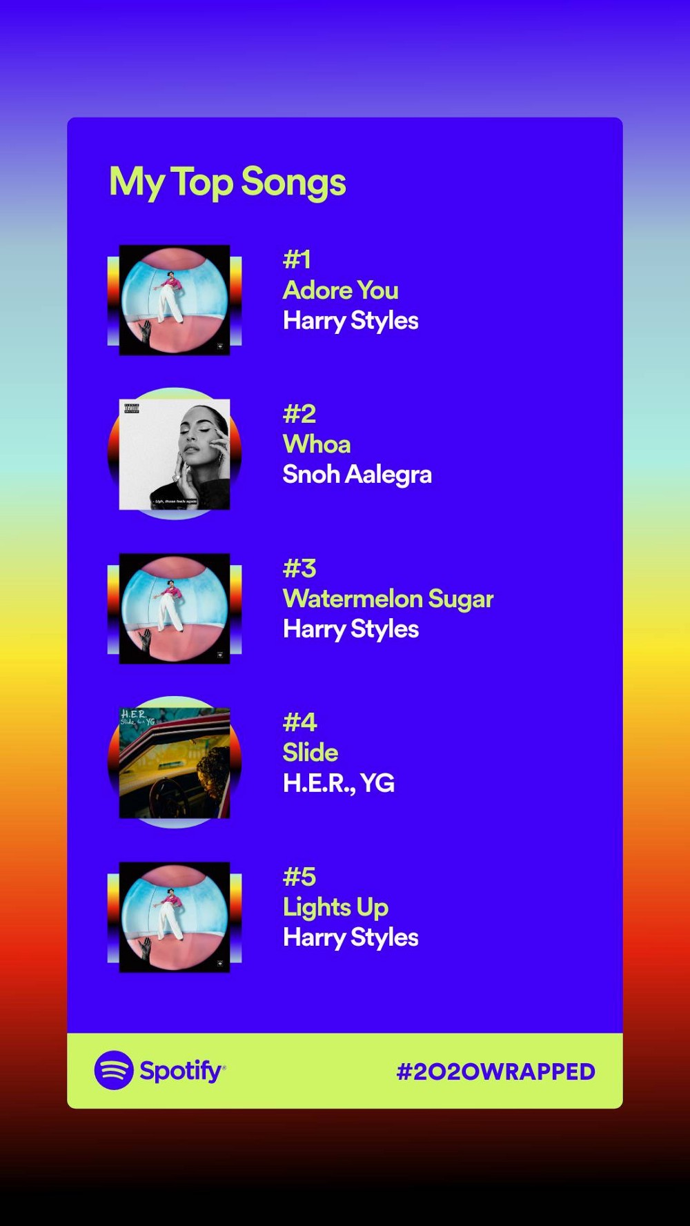 Eden's top songs from Spotify Wrapped 2020. No 1, 3, and 5 are all from Harry Styles' Fine Line album.