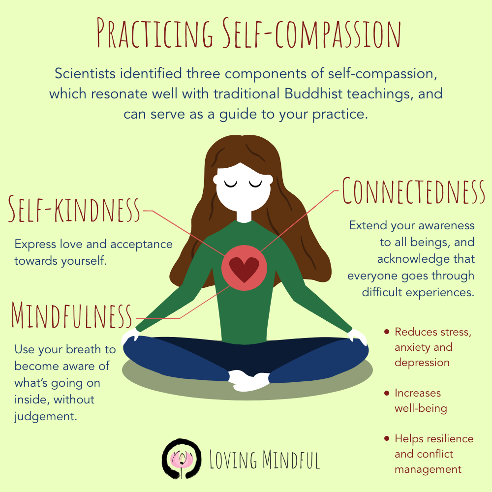 Practicing Self-compassion to improve your energy