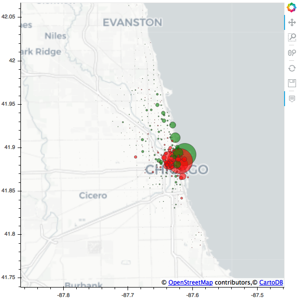 Evanston Subway Map.Using Machine Learning To Predict Hourly Divvy Bike Sharing