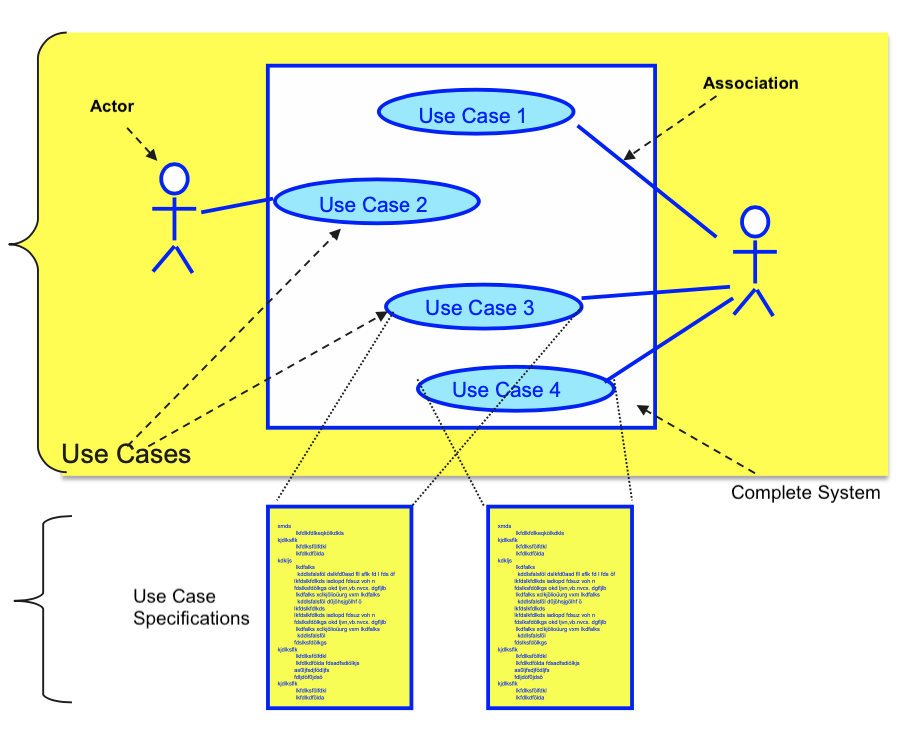Use Case Example 1