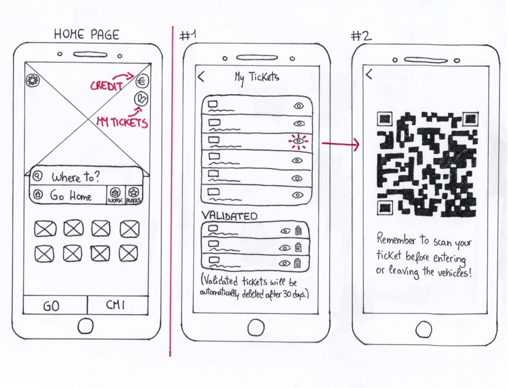 Hand-drawn paper prototype depicting screens 1 and 2 of the user flow to view/use transport tickets.