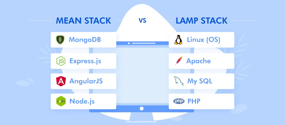 Lamp Stack Or Mean Stack Which One To Choose For Your Next Web Application By Nilesh Kadivar Hackernoon Com Medium