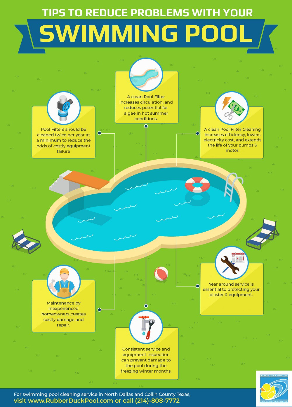 Tips To Reduce Problems With Your Swimming Pool - Rubber