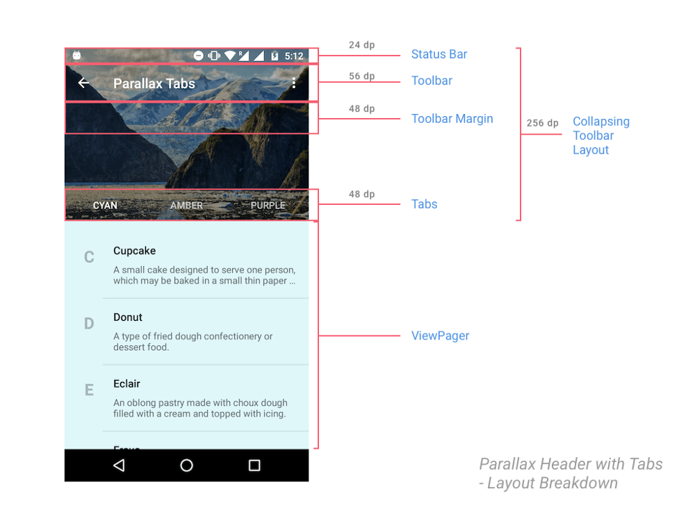 Create a Parallax Scrolling Header with Tabs in Android