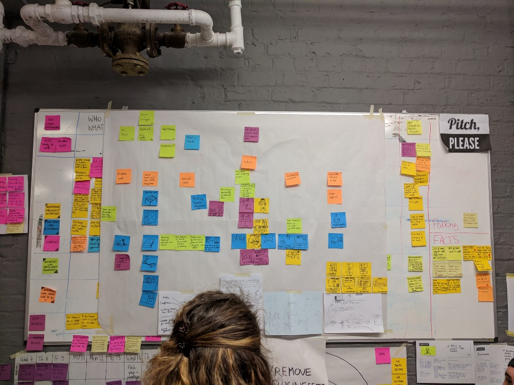 Design Thinking: an enabler for social innovation? - UX Collective