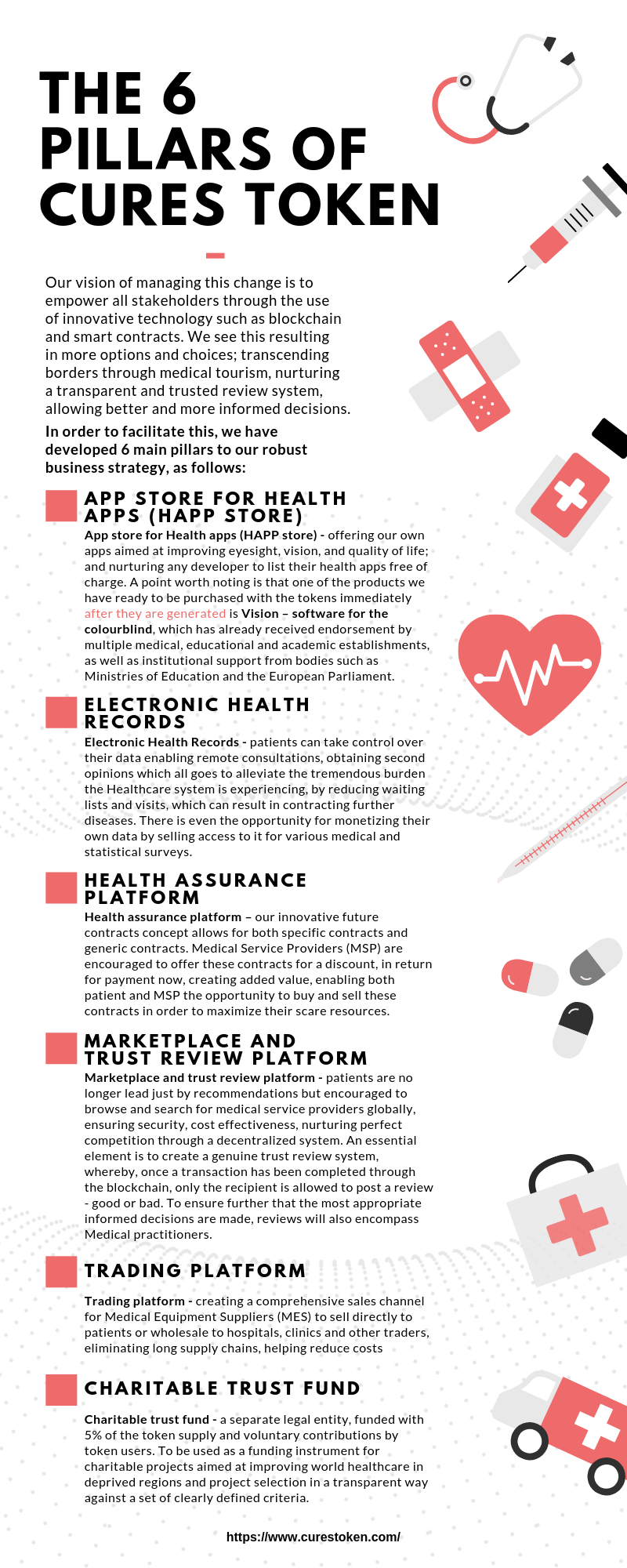 THE 6 PILLARS OF CURES TOKEN [INFOGRAPHIC] - Trhomeagent - Medium