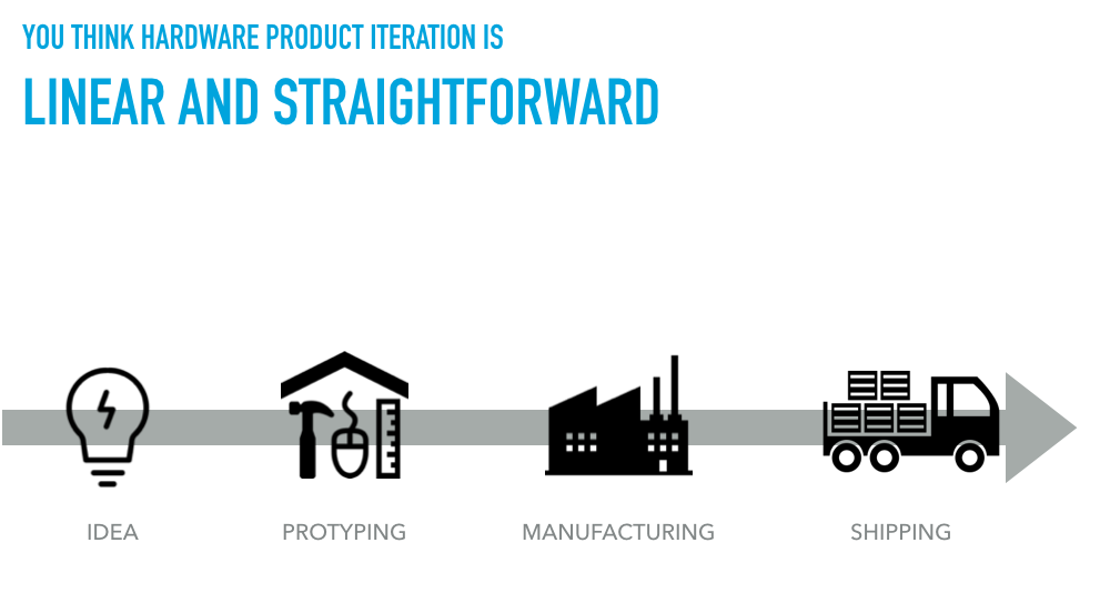 Finding The Right Prototype Maker For Your Product