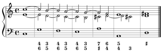 """Basso continuo provides the harmonic structure of the music by supplying a bassline and a chord progression. The phrase is often shortened to continuo, and the instrumentalists playing the continuo part are called """"the continuo group."""""""