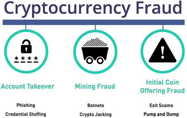 Cryptocurrency Is Garbage. So Is Blockchain.