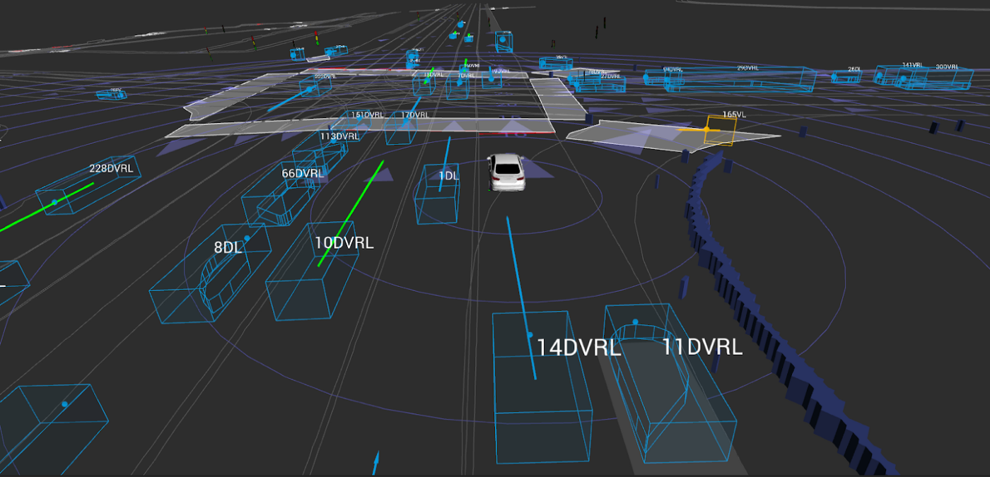 How to Build a Motion Prediction Model for Autonomous Vehicles