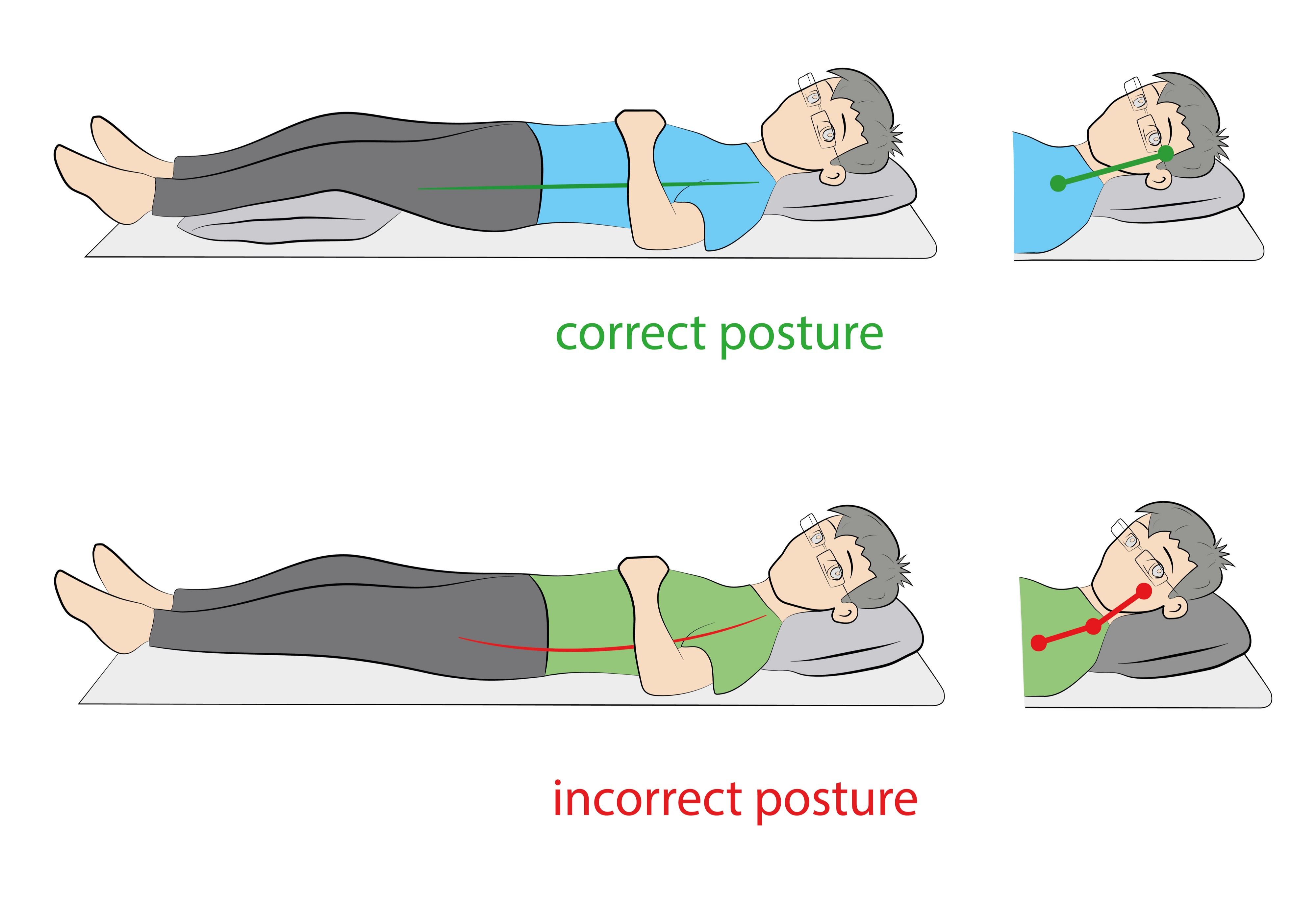 How To Sleep With Lower Back Pain And Sciatica By Dr Ricardo Lalama Dc Aug 2020 Medium