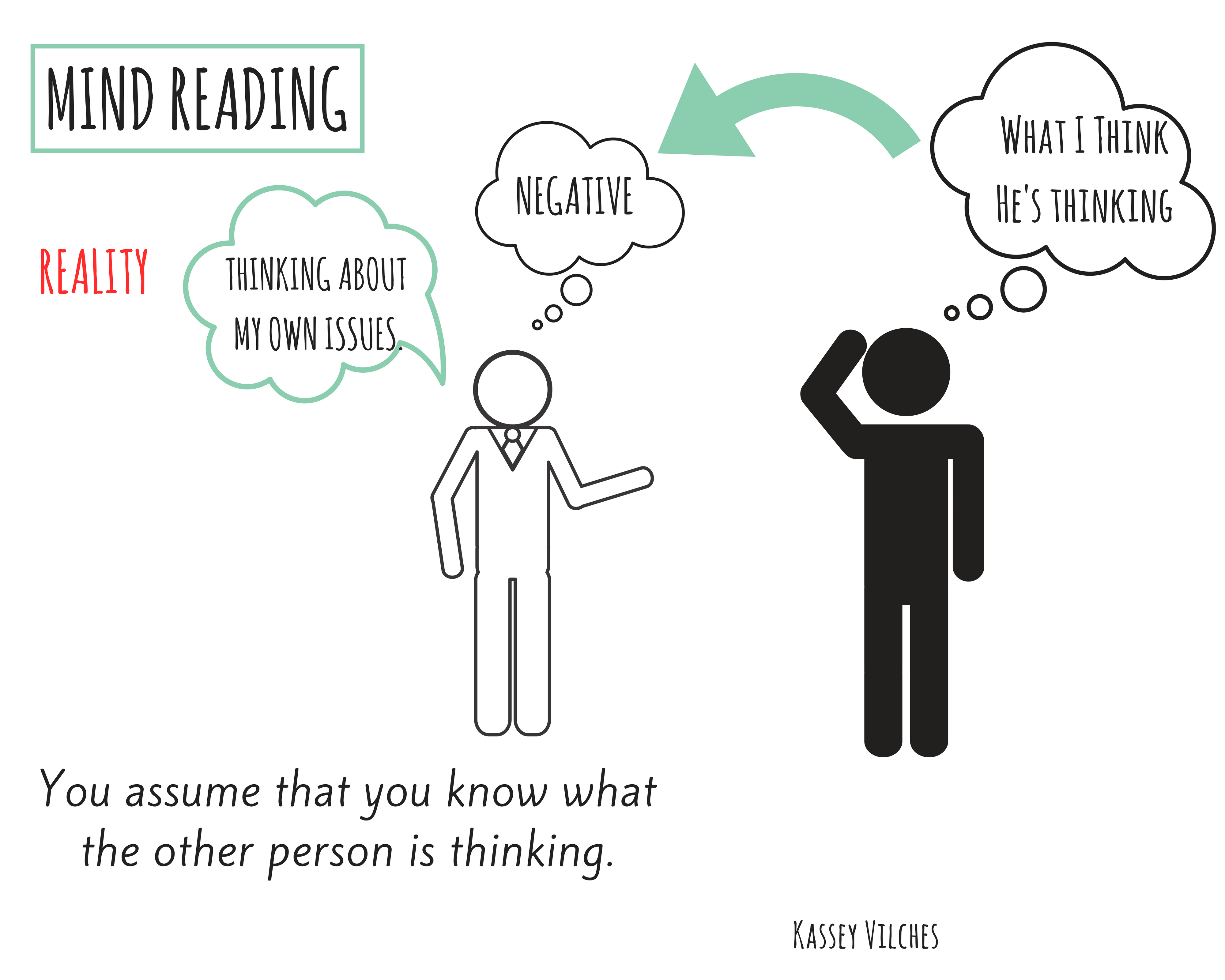 How to tell someone you are thinking of them