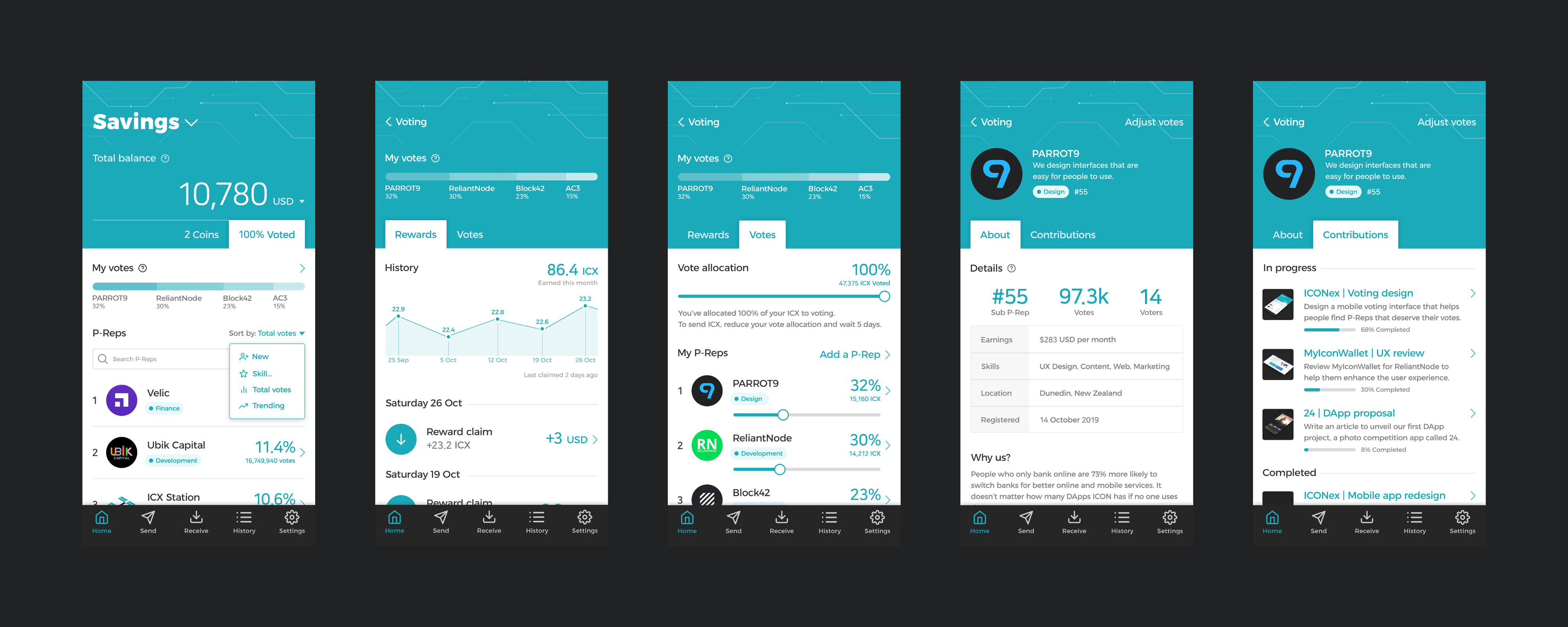 The full voting interface design: voting home, rewards, votes, P-Rep about page, and P-Rep contribution page.