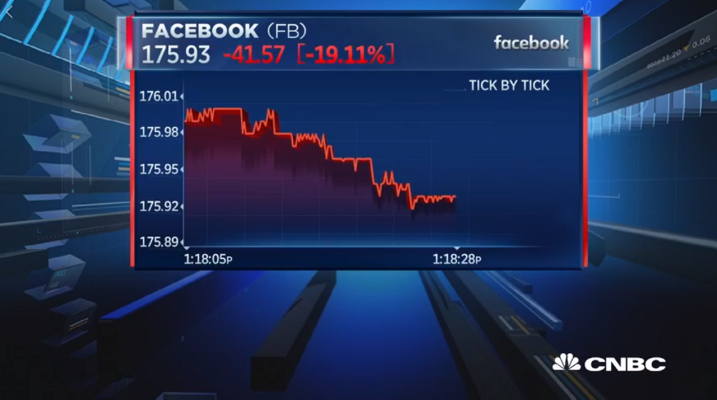 Five reasons you should not sell your Facebook stock
