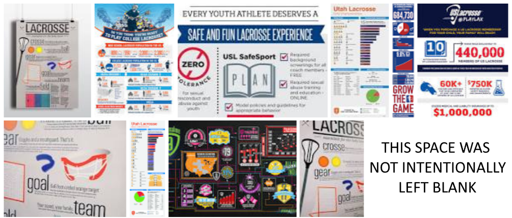 Lacrosse IQ — Saying You Like Data & Analytics Doesn't Make It So