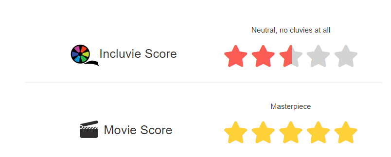 Incluvie Score: 2.5/5 (Neutral, no cluvies at all) Movie Score: 5/5 (Masterpiece)