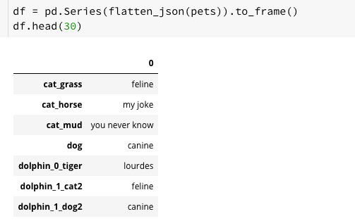 How to Flatten Deeply Nested JSON Objects in Non-Recursive