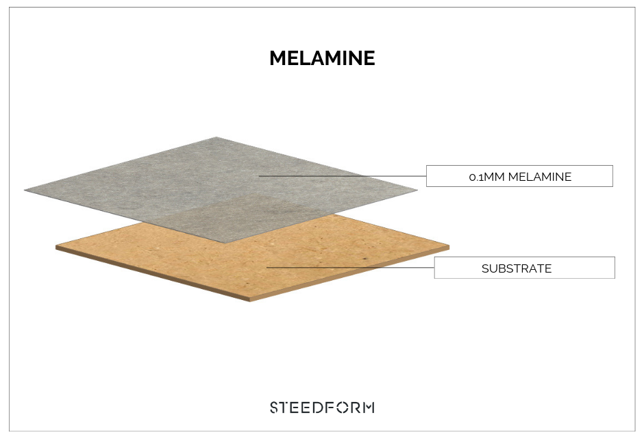 Melamine [LPL] vs  High Pressure Laminate [HPL] — What's The