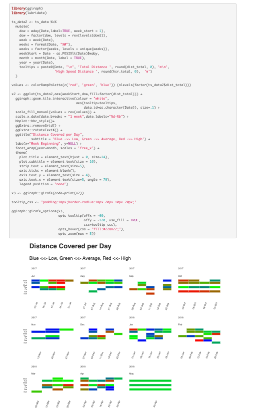 How to Create Interactive Reports in R Markdown Part II